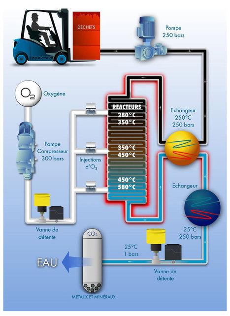 Cette entreprise transforme les déchets industriels en eau - CitizenPost | Gestion des services aux usagers | Scoop.it