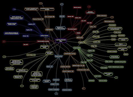 What is WebScience? | WebScience | Scoop.it