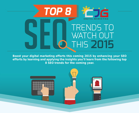 Top 8 SEO Trends to Watch Out this 2015 (Infographic) | Social Media, Digital Marketing | Scoop.it