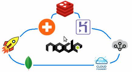 What it's like building a real website in Node.js   Nodejs-code   Scoop.it