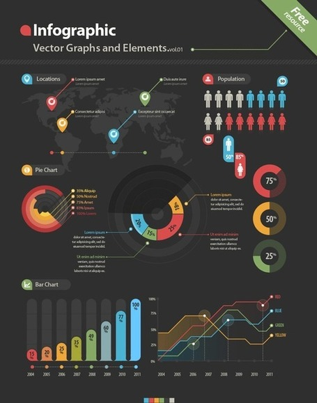 Infographic Design Vector Elements: Resources for creating visualizations | Technology in Art And Education | Scoop.it