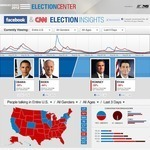 "Facebook Expands on CNN Politics Partnership with New ""Election ... 