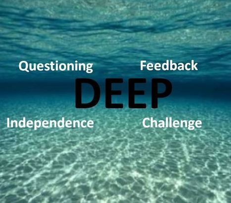 Outstanding Learning Development Group | Effective Questioning in the Classroom | Scoop.it