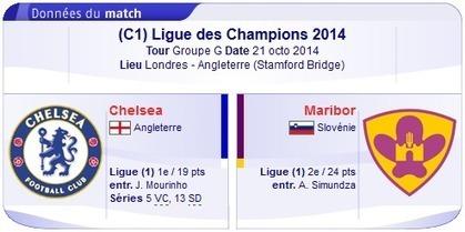 Regarder Chelsea vs NK Maribor en Direct streaming sur bein sport Le 21-10-2014-bein sport | bein sports arabia | Scoop.it