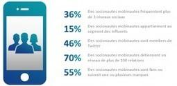 Réseaux sociaux et mobilité : retour sur l'année 2012 | Le boom du digital et le marketing relationnel | Scoop.it