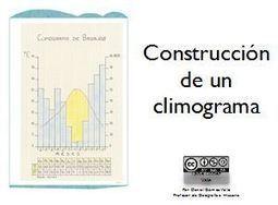 Construcción de un climograma | Recursos Educativos para ESO, Geografía e Historia | Scoop.it