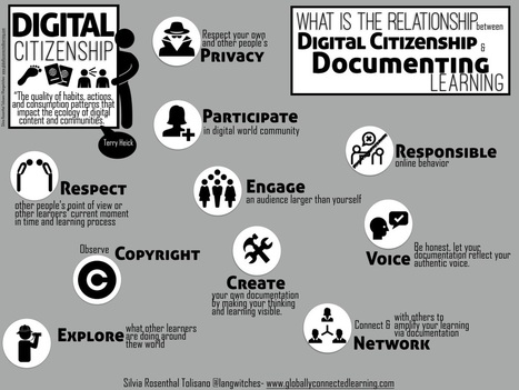 Digital Citizenship and Documenting Learning | Tech Learning | Languages, ICT, education | Scoop.it