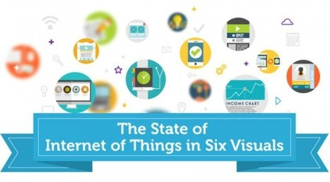 The State of the IoT in 6 Visual Categories | Gamificazione: Gamify your business | Scoop.it