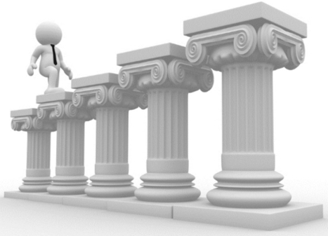 Building what Matters - The 5 Pillars of Influential Leadership   Leadership   Scoop.it