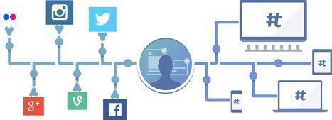 Monitor trefwoorden op sociale media | Tagboard | Social Media & sociaal-cultureel werk | Scoop.it