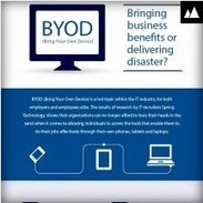 BYOD: The Pros & Cons for Business   Technology in Business Today   Scoop.it