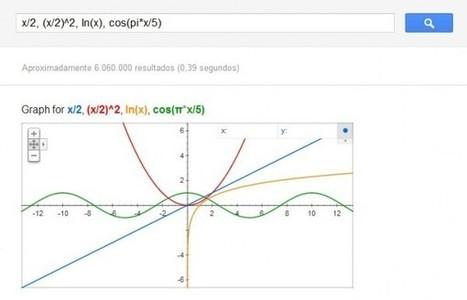 Google ya muestra gráficas de funciones matemáticas desde el buscador.- | web2.0ensapje | Scoop.it