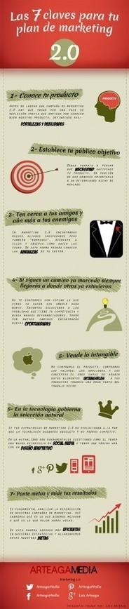 7 claves de éxito para tu plan de marketing 2.0 | Marketing y publicidad | Scoop.it