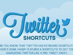 Liste des raccourcis clavier Twitter | On avance sur TWITTER | Scoop.it