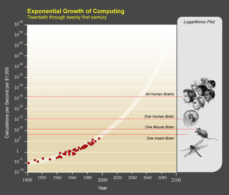 Ray Kurzweil's Mind-Boggling Predictions for the Next 25 Years | Tech-Geekery | Scoop.it