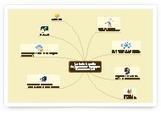 La boite à outils  du formateur innovant | TICE e-learning | Scoop.it