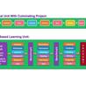 BLC Information Skills