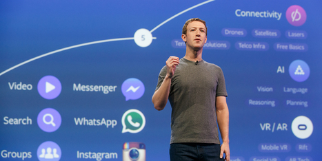 How Facebook Plans to Dominate Digital Communication Over the Next 10 Years | Online Marketing - Nederland | Scoop.it