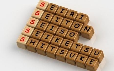 La méthode des 5S pour mieux travailler | Management de la Qualité, des Projets et Lean Six Sigma | Scoop.it