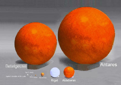 Sea 19: Infographic: The Sun And Planets Into A Size Perspective | Social Media Marketing | Scoop.it