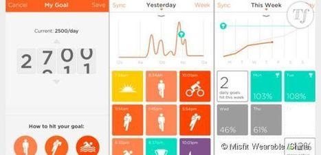 « Quantified self » : du gadget fitness à la prescription médicale | BEST OF PHARMAGEEK | Scoop.it