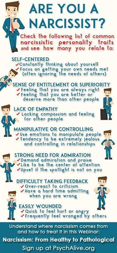 Are You a Narcissist?: InfoGraphic | Education, Curiosity, and Happiness | Scoop.it