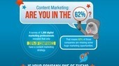The state of content marketing in the UK #infographic #SEO | Social Search & SEO | Scoop.it