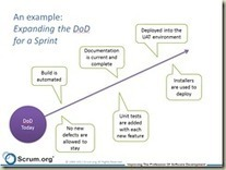 Definition of Done Discovery « Ryan Cromwell | Agile SE | Scoop.it