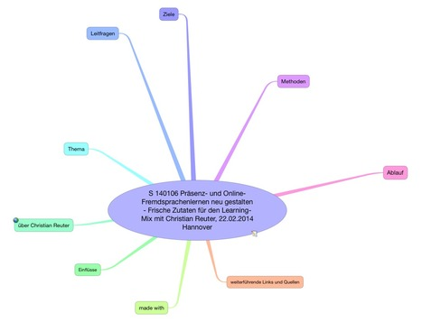 EN: Open Blended Language Learning | OBLL - Open Blended Language Learning | Scoop.it