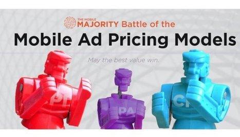 A Mobile Ad Pricing Showdown: CPA vs CPM vs CPI   eCommerce News   Scoop.it