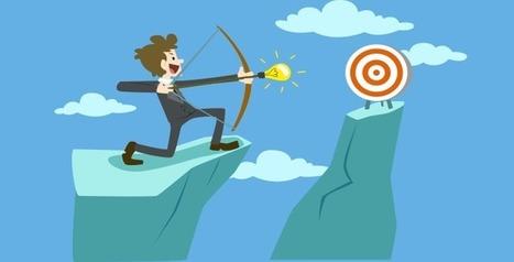 Votre petit guide des KPIs pour mesurer votre content marketing - Content Marketing Académie   Web Marketing   Scoop.it
