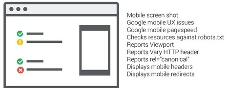 Mobile SEO - The webmaster guide | Digital Brand Marketing | Scoop.it