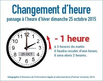 Changement d'heure -Passage à l'heure d'hiver dimanche 25 octobre 2015 | Service-Public | 694028 | Scoop.it
