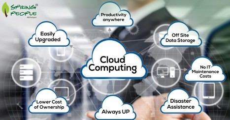 Novelty Features and Utilities of Cloud Computing- What are they? | SpringPeople | Cloud Computing Training in Bangalore | Scoop.it