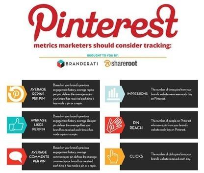 Online Marketing News: Viral Anger, Google Tosses Cookies, Bing Facelift, Offline YouTubing, Pinterest Adds Ads | online marketing emerging trends | Scoop.it