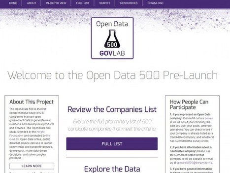 The GovLab @ NYU Releases Preview of the First Comprehensive Study of Companies Using Open Government Data - The Governance Lab @ NYU | Open Government Daily | Scoop.it