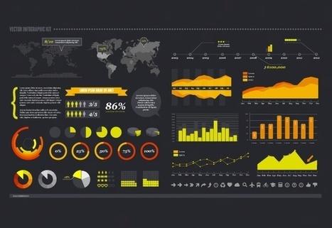 Data vizualisation – les 10 meilleurs outils gratuits | Digitox | Outils et  innovations pour mieux trouver, gérer et diffuser l'information | Scoop.it