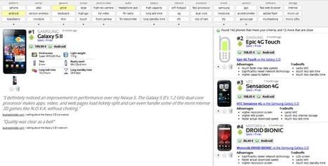 Guide : Trouver le meilleur smartphone en fonction de vos préférences | mlearn | Scoop.it