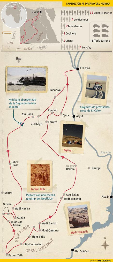 Diario de una misión arqueológica de reconocimiento en el desierto egipcio | Conec | Enseñar Geografía e Historia en Secundaria | Scoop.it