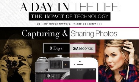 A Day In The Life - The Impact of Technology - Infographic Online | 911branding | Scoop.it