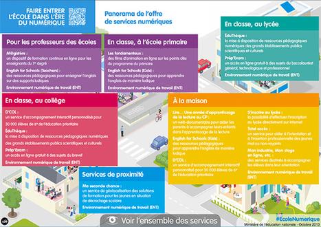 Le numérique au service de l'École : de nouveaux services pour les enseignants, les élèves et leurs parents | tempus percontatum | Scoop.it