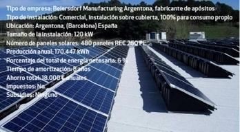 Ejemplos de cómo el autoconsumo ahorra dinero. | Fotovoltaica  Solar-Térmica | Scoop.it