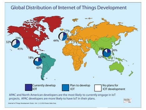 Analytics, Cloud Computing Dominate Internet Of Things App Developers' Plans ... - Forbes | Information Technology & Social Media News | Scoop.it