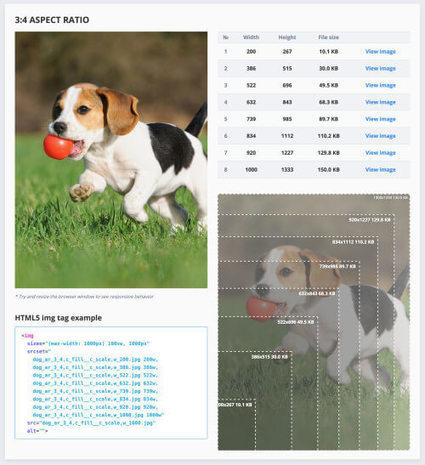 Responsive Image Breakpoints Generator, A New Open Source Tool – Smashing Magazine | Web Increase | Scoop.it