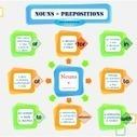 Nouns plus prepositions | Resources_4_EFL | Scoop.it