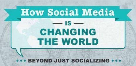 Comment les médias sociaux modifient des pans e... | médias sociaux | Scoop.it