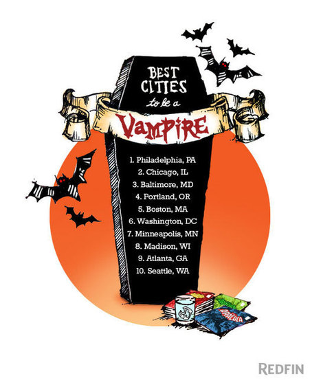 The 10 Best U.S. Cities to Be a Vampire - Redfin Real Estate Blog | Paranormal Bites | Scoop.it