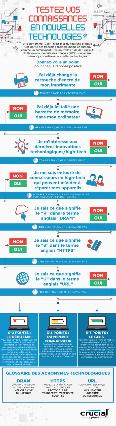 La folie des infographies dans les Relations Publics - Le blog des relations presse | Communication, relations publics | Scoop.it