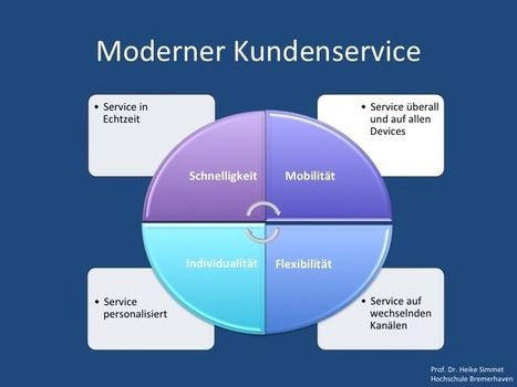 Digitale Transformation im Kundenservice | Customer Experience | Scoop.it