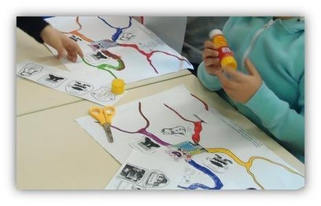DESSINE-MOI UNE IDEE: Le mind mapping à l'école pour apprendre à tout âge | Usages pédagogiques des cartes mentales | Scoop.it